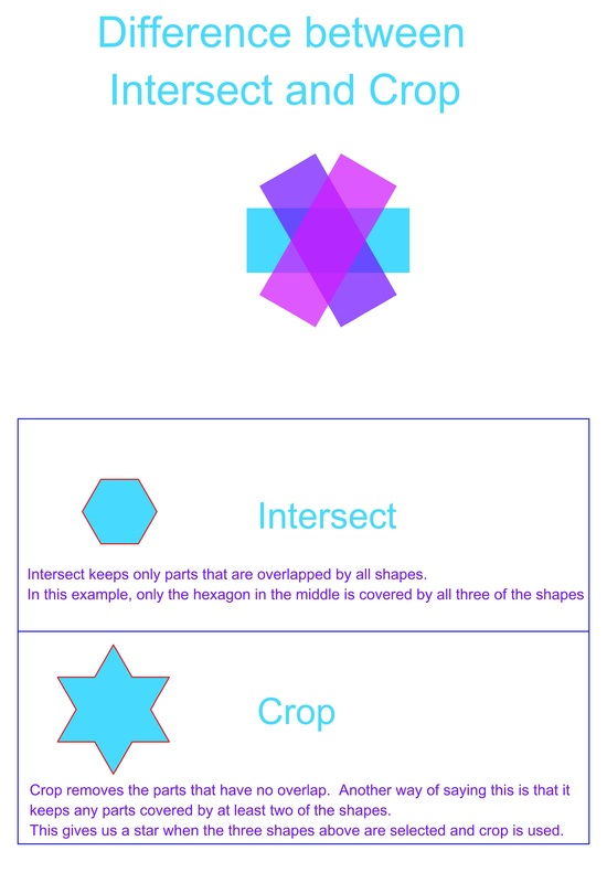 Differene between Intersect and Crop - Mastering Modify Tools In Silhouette Studio by Nadine Muir for Craft Chatterbox blog
